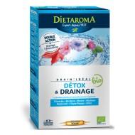Drain' Ideal (20 fiole x 15 ml), Dietaroma