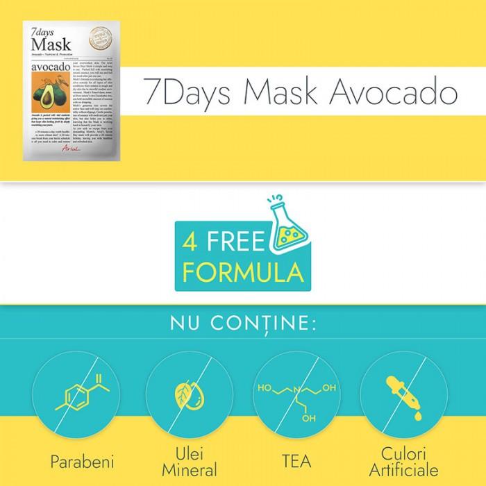 Masca servetel 7Days Avocado - hranire si reparare (20 grame), Ariul