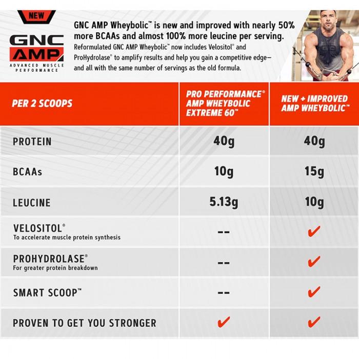 AMP Wheybolic Proteina cu aroma de capsuni si frisca (1537.50 grame), GNC