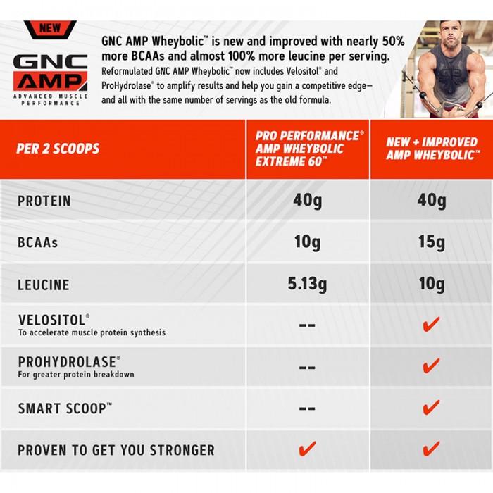 AMP Wheybolic Proteina cu aroma de ciocolata (1562.5 grame), GNC