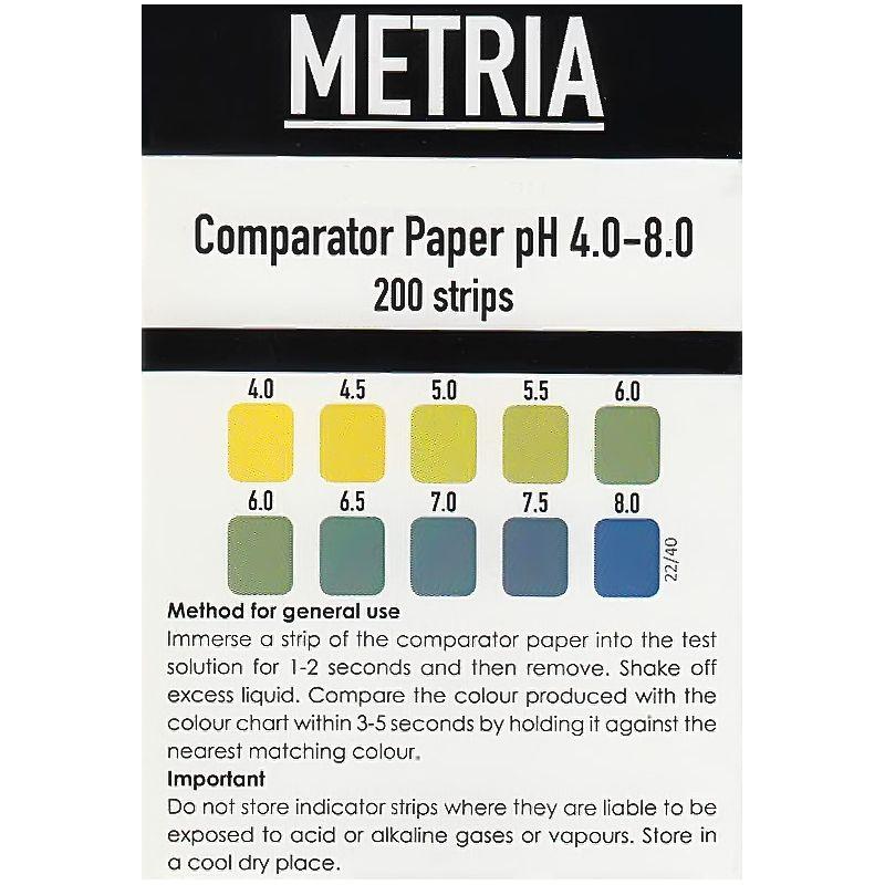 etalon testare pH Metria